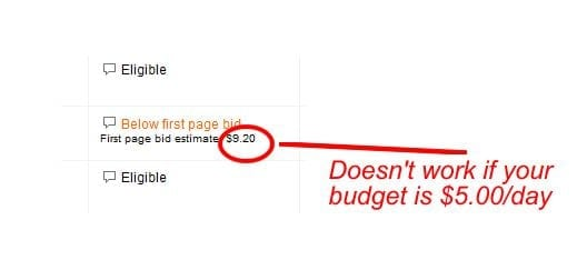 Your PPC Budget Is Too Small