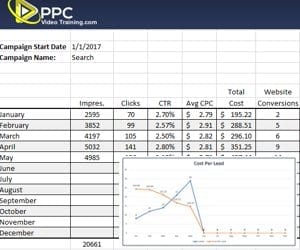 Monthly PPC Statistics Spreadsheet
