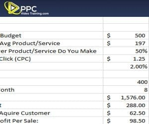 PPC ROI Calculator